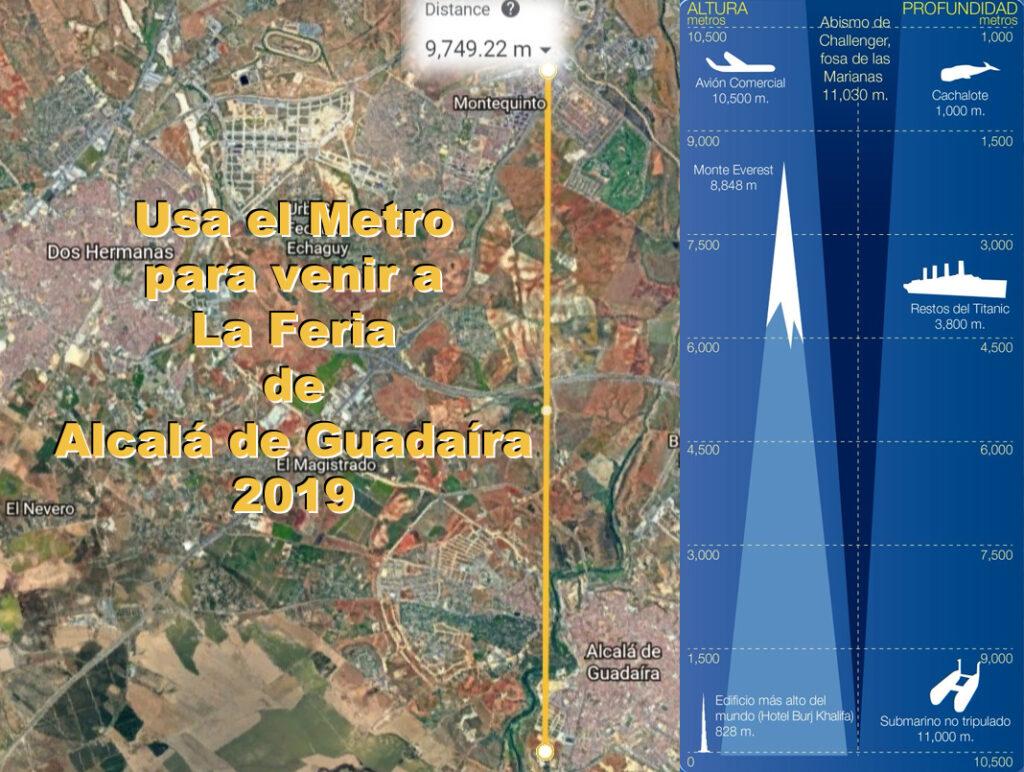Mapa para comprar distancias enter el Metro de Alcalá de Guadáíra, el Everest y la Fosa de las Marianas.